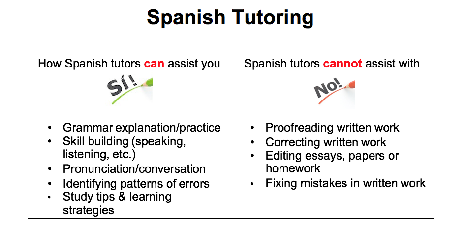 Tutoring Guidelines for Tutoring Page